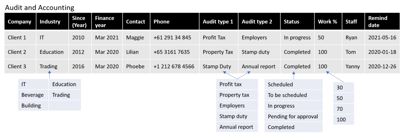 solution-keyword-financing-audit-acc-v2