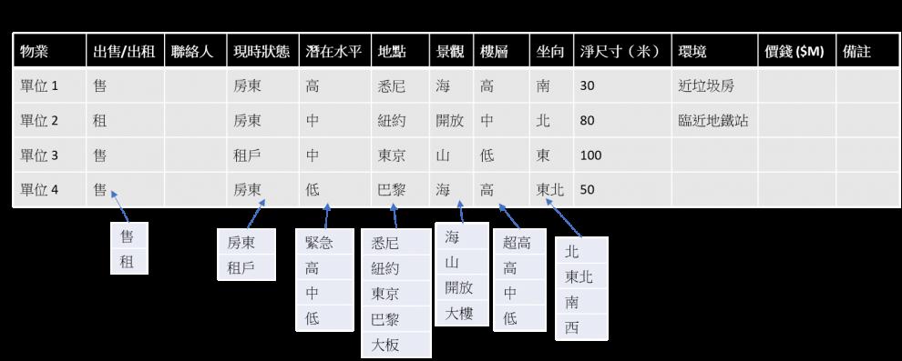 solution-keyword-property-offer-zh-v2