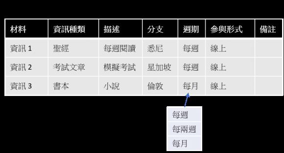 solutions-keyword-education-info-sharing-zh