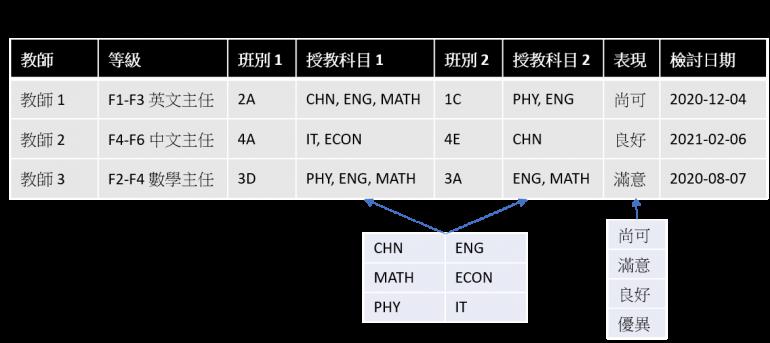 solutions-keyword-education-schools-teacher-zh