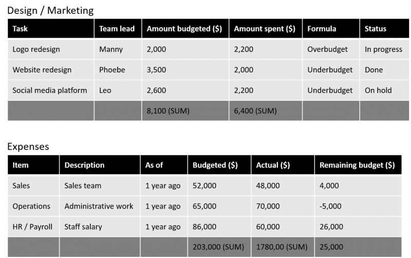 solutions-keyword-finance-budget-tracking-v1