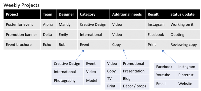 solutions-keyword-marketing-creative-media