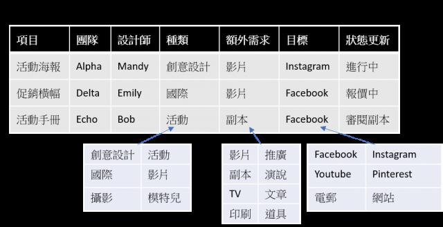 solutions-keyword-marketing-creative-media-zh
