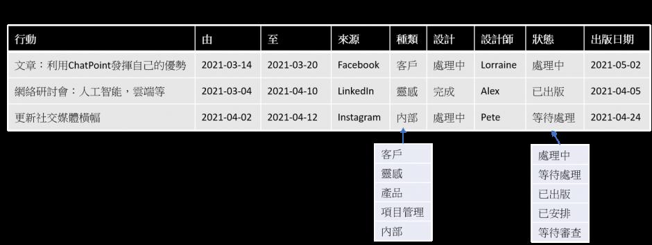 solutions-keyword-marketing-social-media-zh-v1