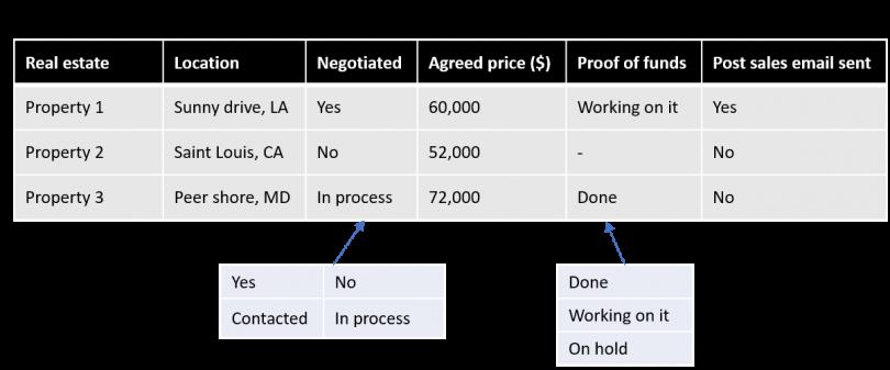 solutions-keyword-property-management-v1