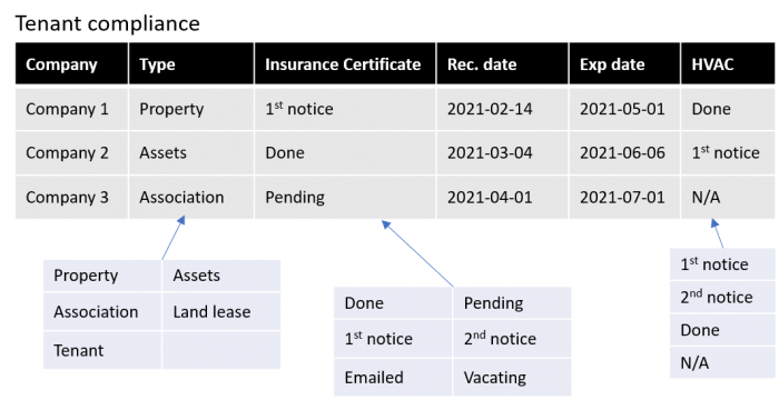 solutions-keyword-property-tenant-comliance-v1